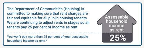 Public Housing Rent Calculation Changes banner