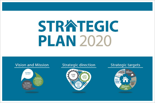 Strategic Plan  Goes Interactive
